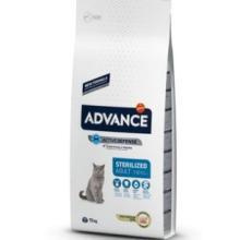 Для стерилизованных кошек с индейкой (Sterilized Turkey)